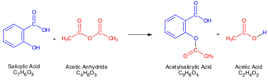 synthesise aspirin Five years later, arthur eichengrün published a paper in pharmazie in 1949, where he explained that he had instructed hoffmann to synthesise acetylsalicylic acid and that the latter had done so without knowing the purpose of the work the paper elucidated how he planned and directed the synthesis of aspirin along with.